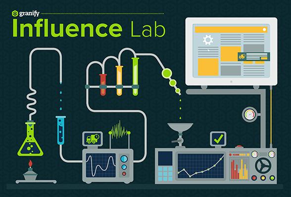 Influence-Lab