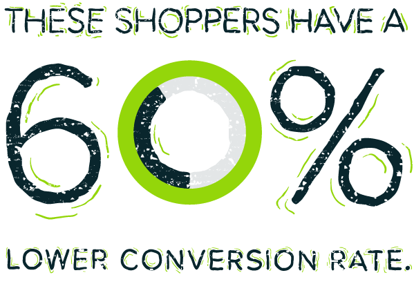 60percent-lower-conversion-rate@3x