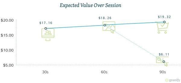 EFV-Chart-Granify-Prediction