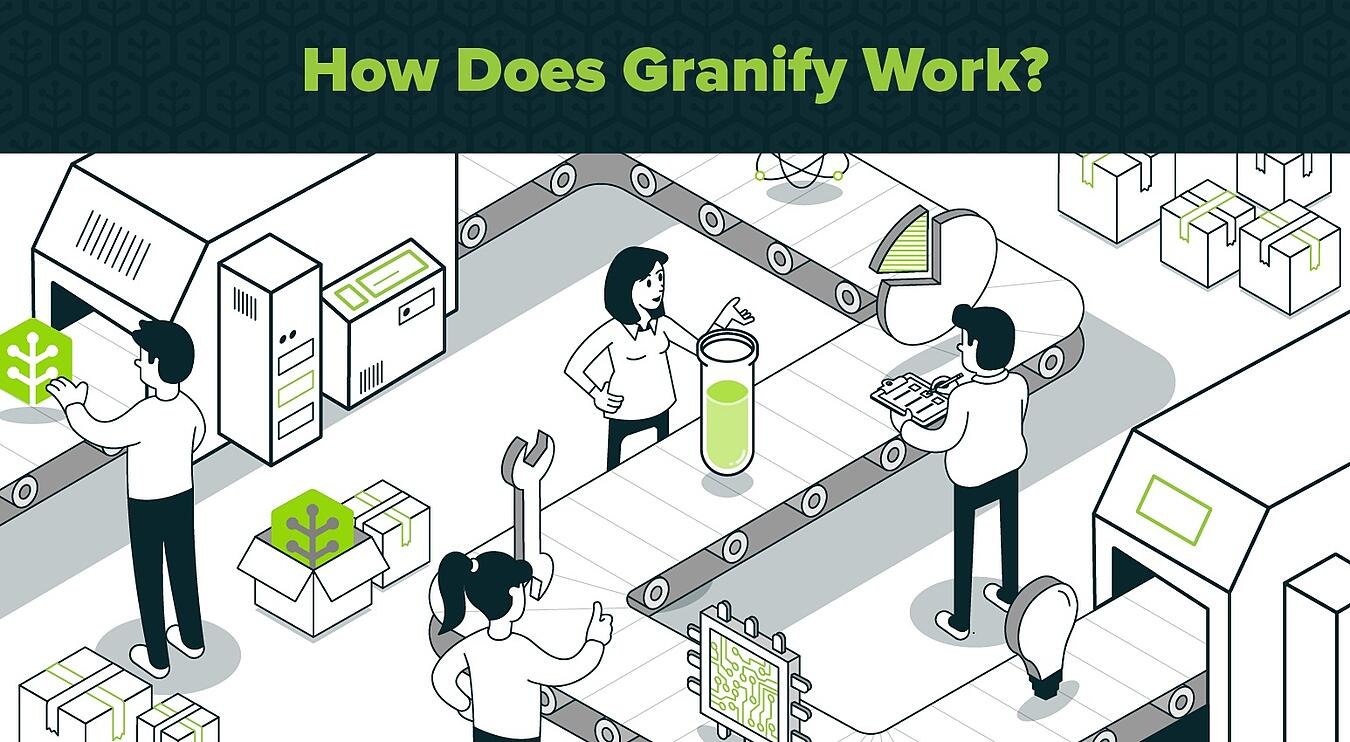 How does granify work-100.jpg