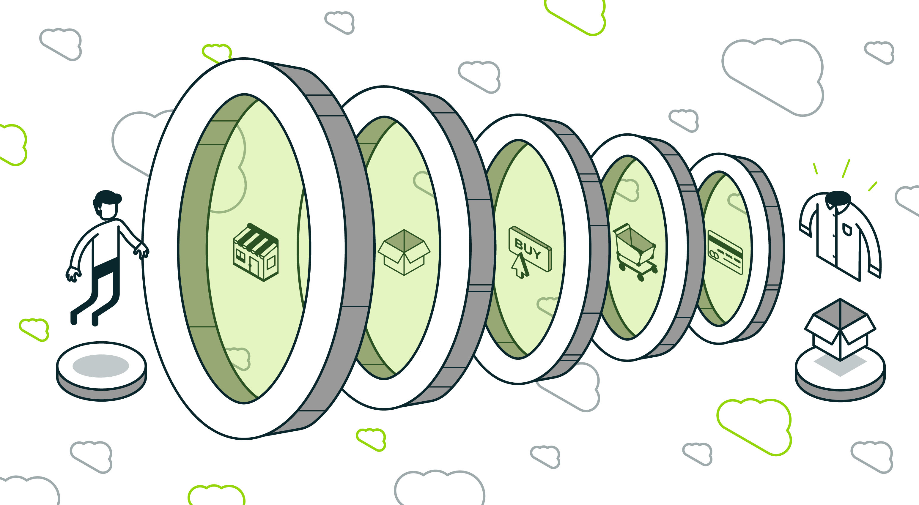 personalize your conversion funnel