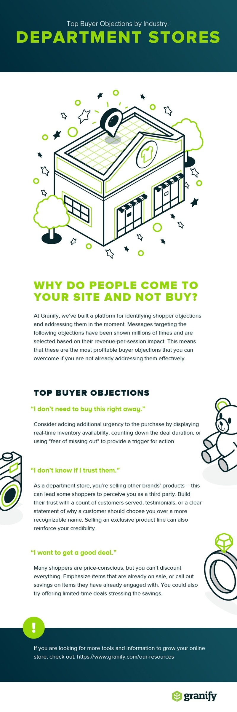 granify_Department_objections_Infographic-144