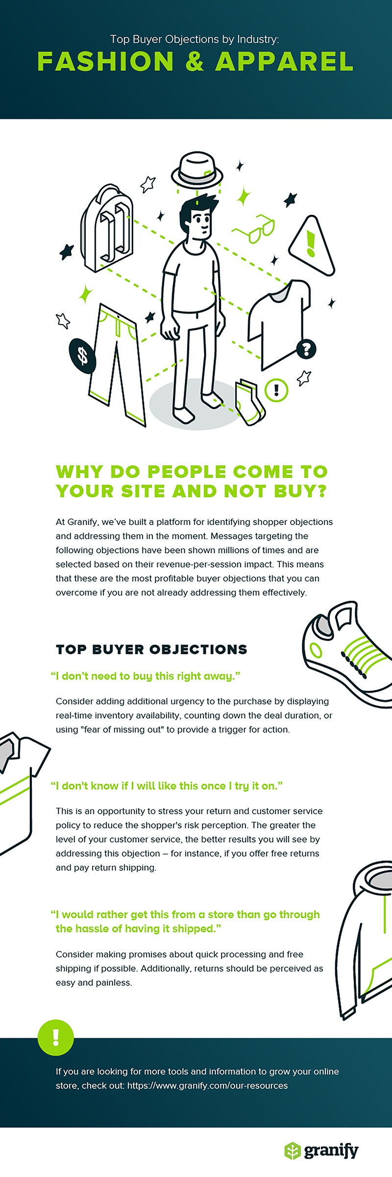 granify_fashion-objections_infographic