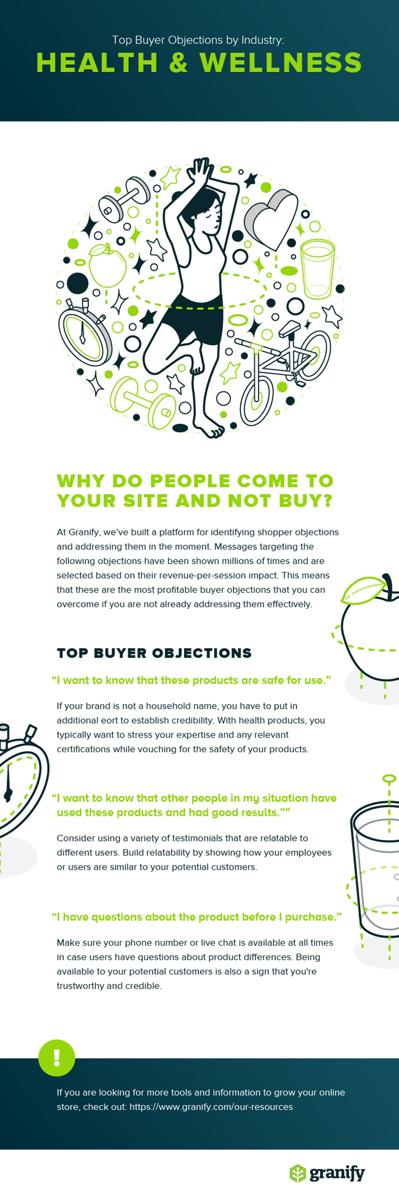 granify_health-wellness-objections_infographic_144