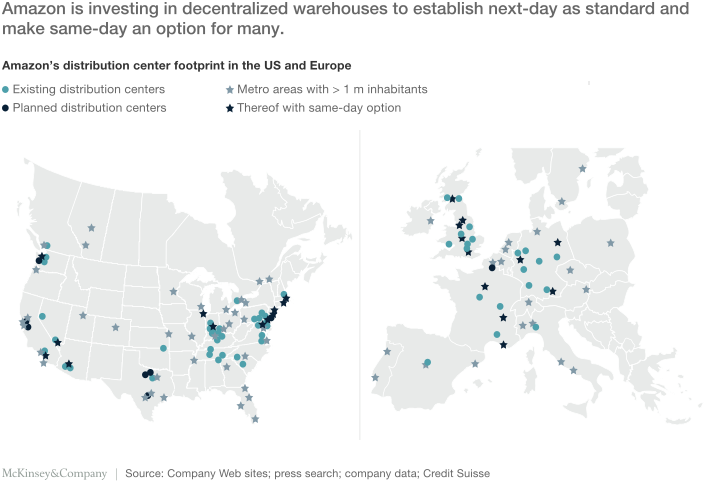 amazon distribution center footprint in us and europe